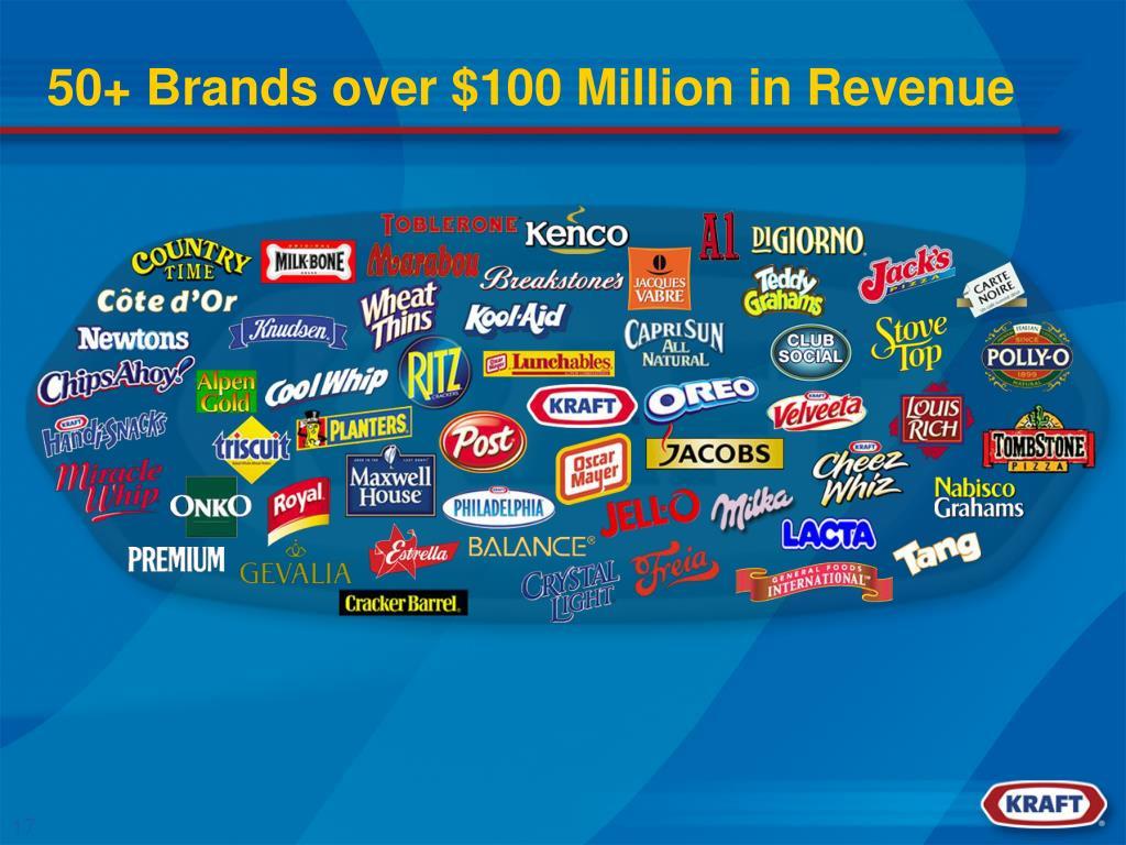 50+ Brands over $100 Million in Revenue