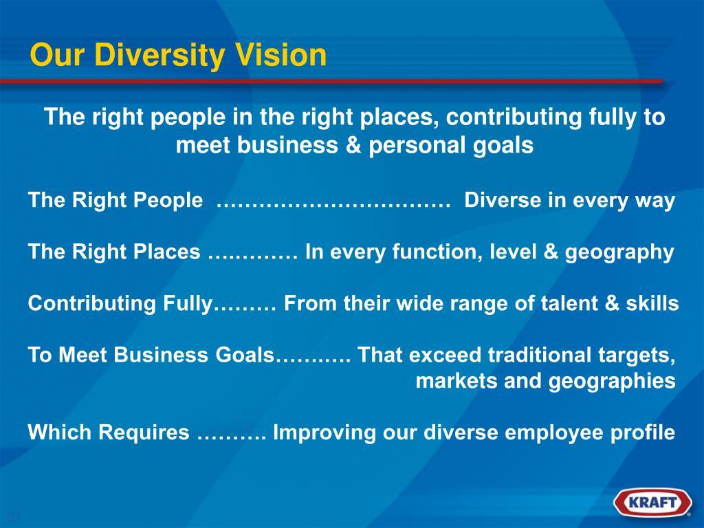 Our Diversity Vision