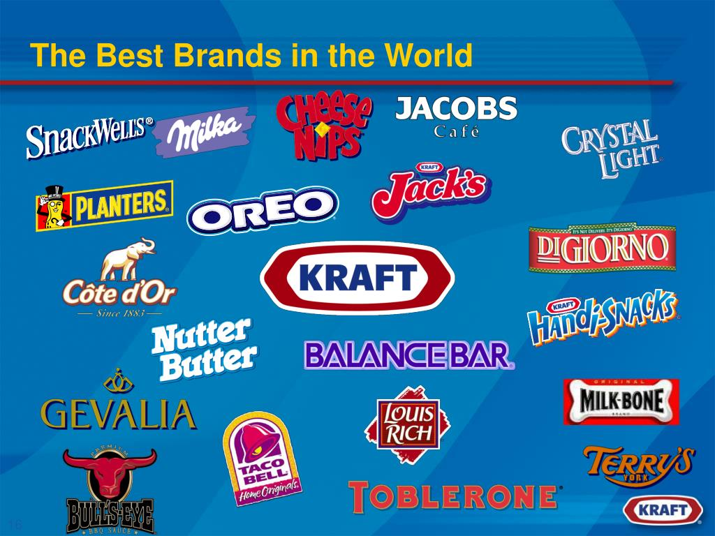The Best Brands in the World