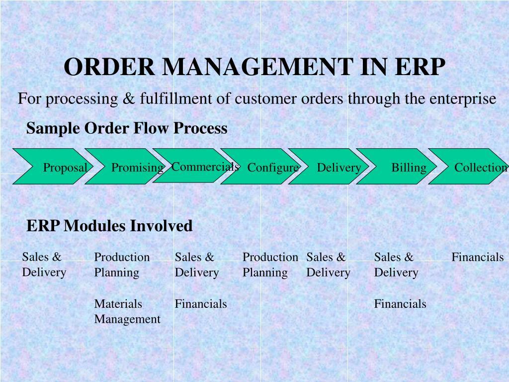 ORDER MANAGEMENT IN ERP