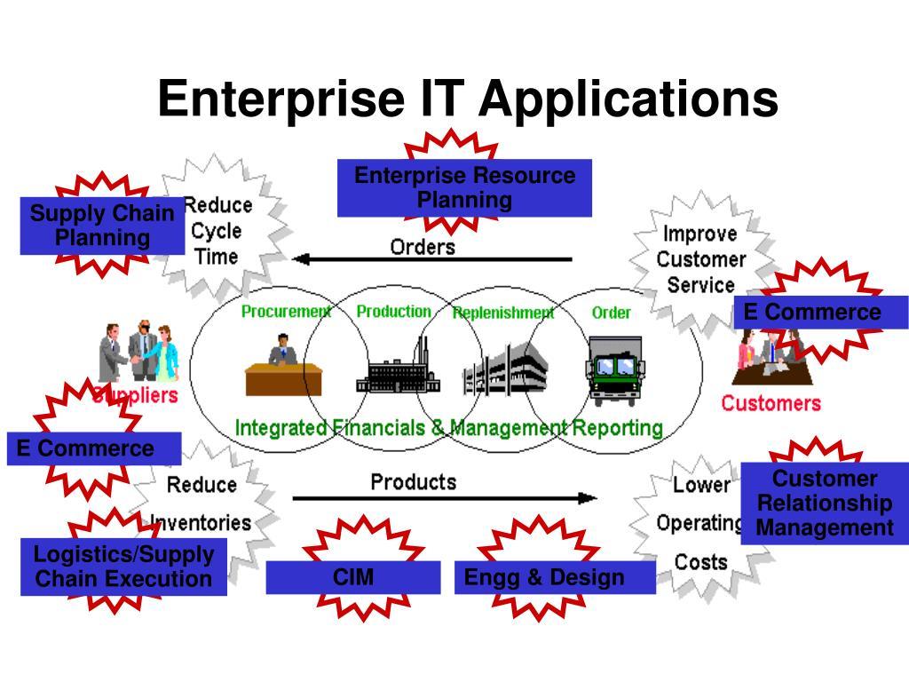 Enterprise IT Applications