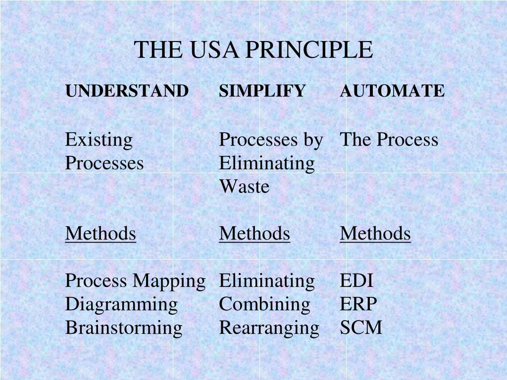 THE USA PRINCIPLE