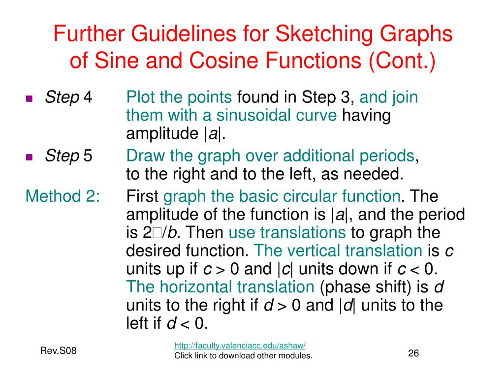 Further Guidelines for Sketching Graphs of Sine and Cosine Functions (Cont.)