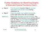 further guidelines for sketching graphs of sine and cosine functions cont