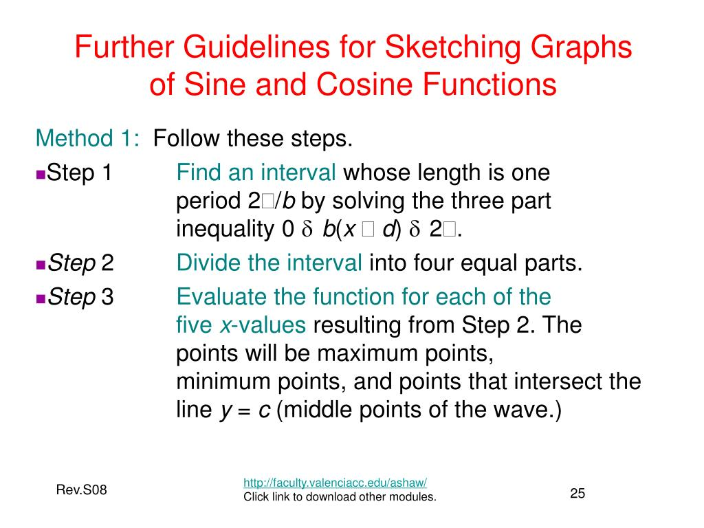 Further Guidelines for Sketching Graphs of Sine and Cosine Functions