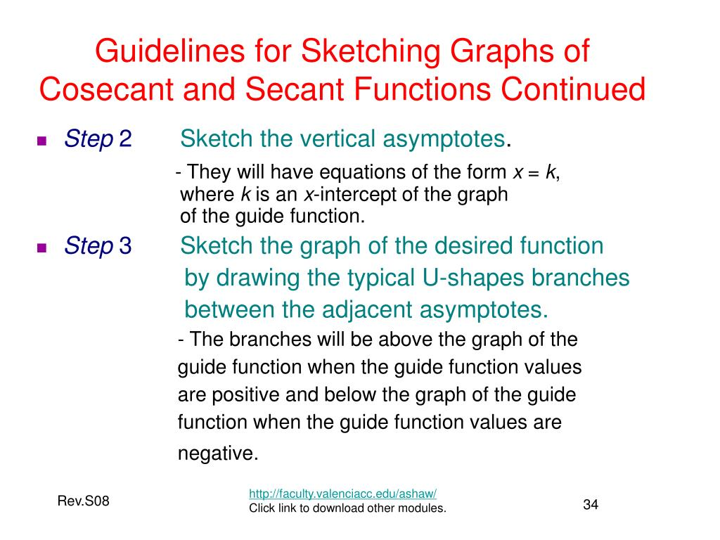Guidelines for Sketching Graphs of Cosecant and Secant Functions Continued
