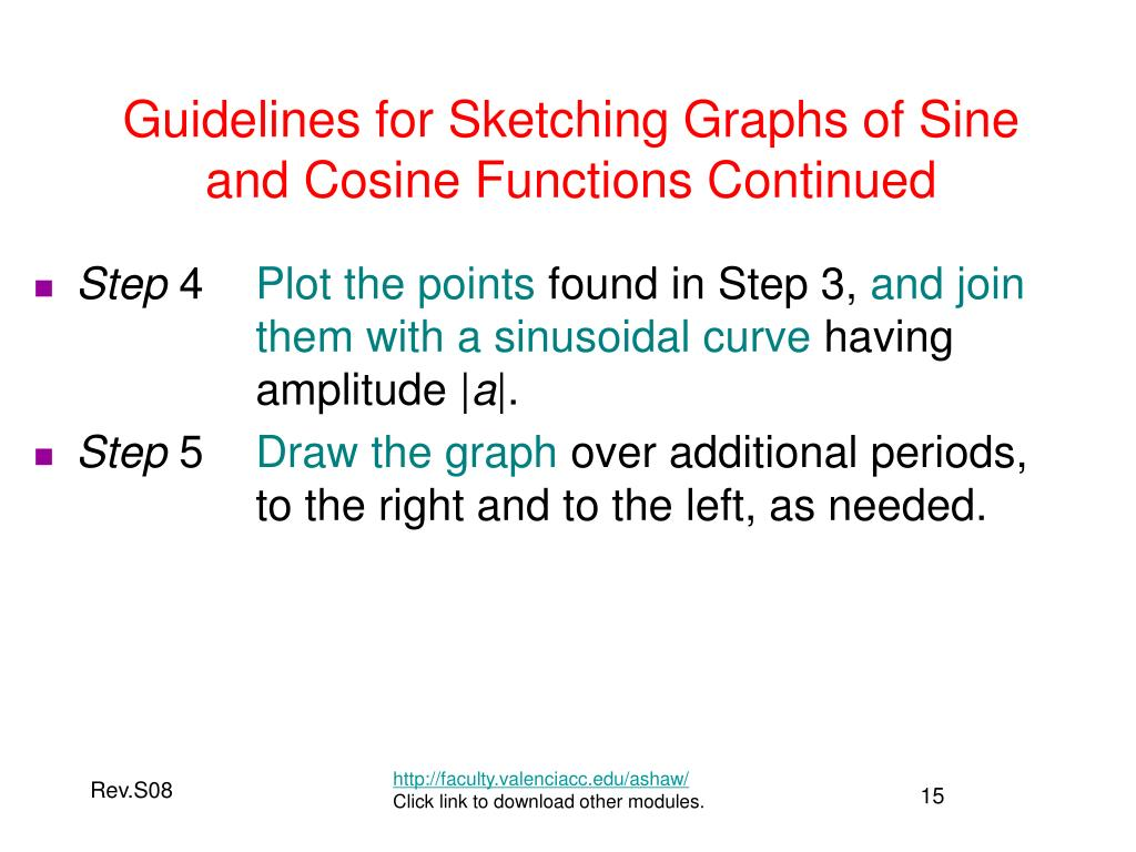 Guidelines for Sketching Graphs of Sine and Cosine Functions Continued