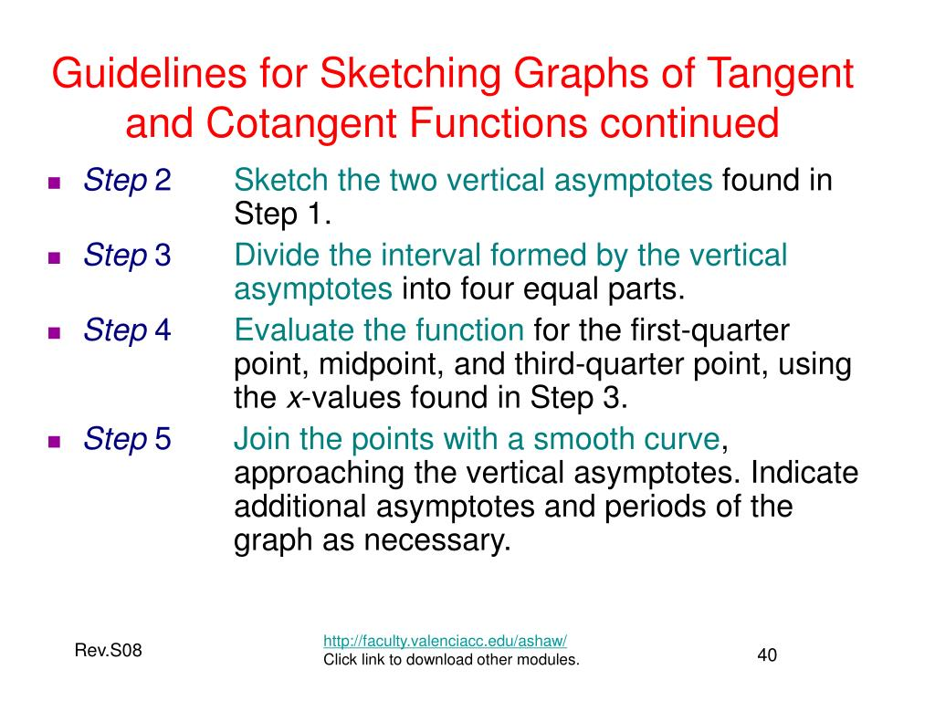 Guidelines for Sketching Graphs of Tangent and Cotangent Functions continued