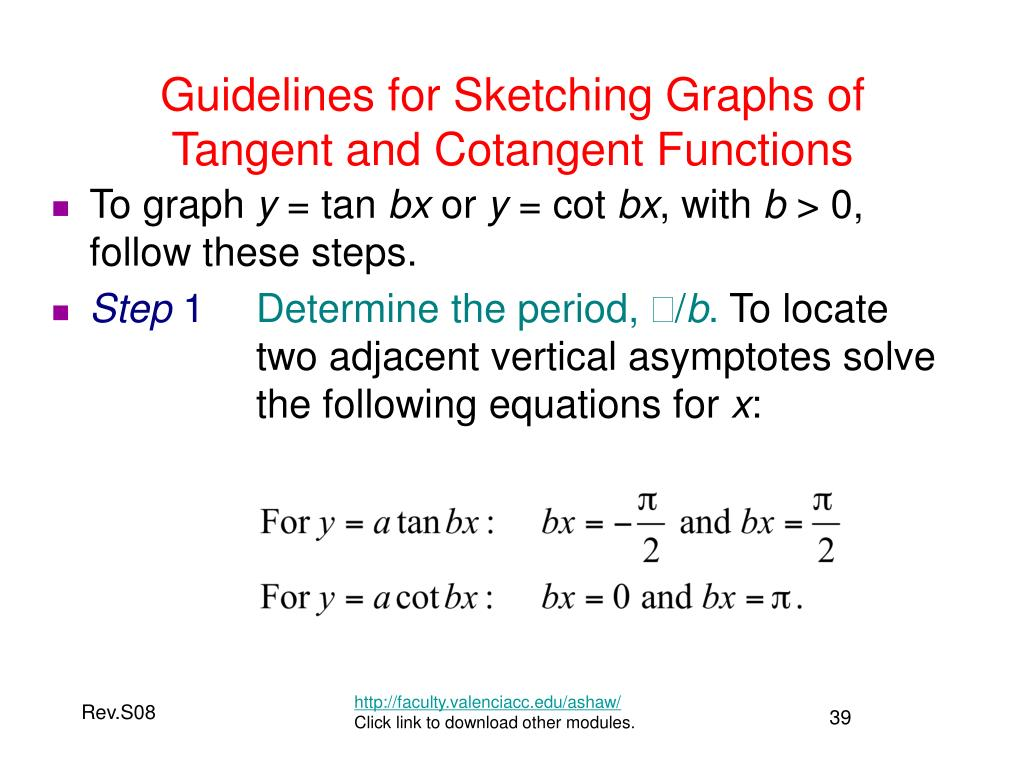 Guidelines for Sketching Graphs of Tangent and Cotangent Functions