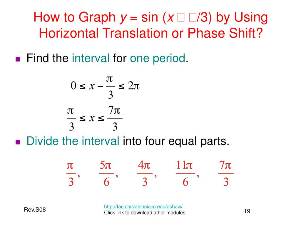 How to Graph