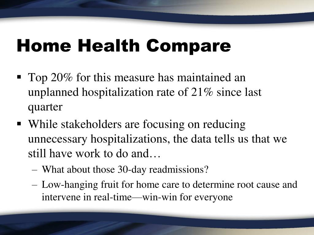 Home Health Compare