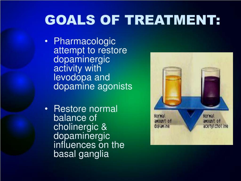 GOALS OF TREATMENT: