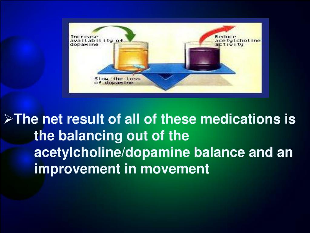 The net result of all of these medications is    	the balancing out of the 	acetylcholine/dopamine balance and an 	improvement in movement
