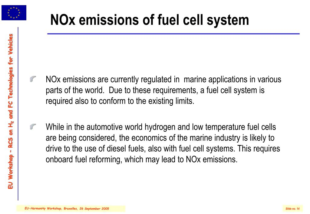 NOx emissions of fuel cell system