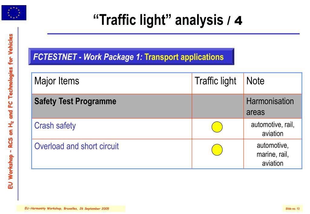 FCTESTNET - Work Package 1: