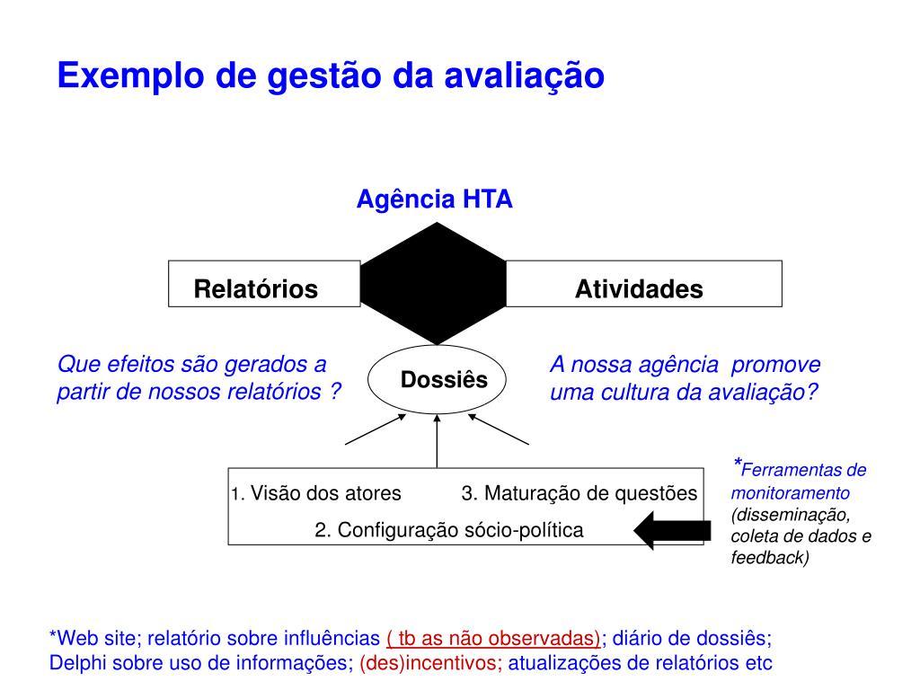 Exemplo de gestão da avaliação
