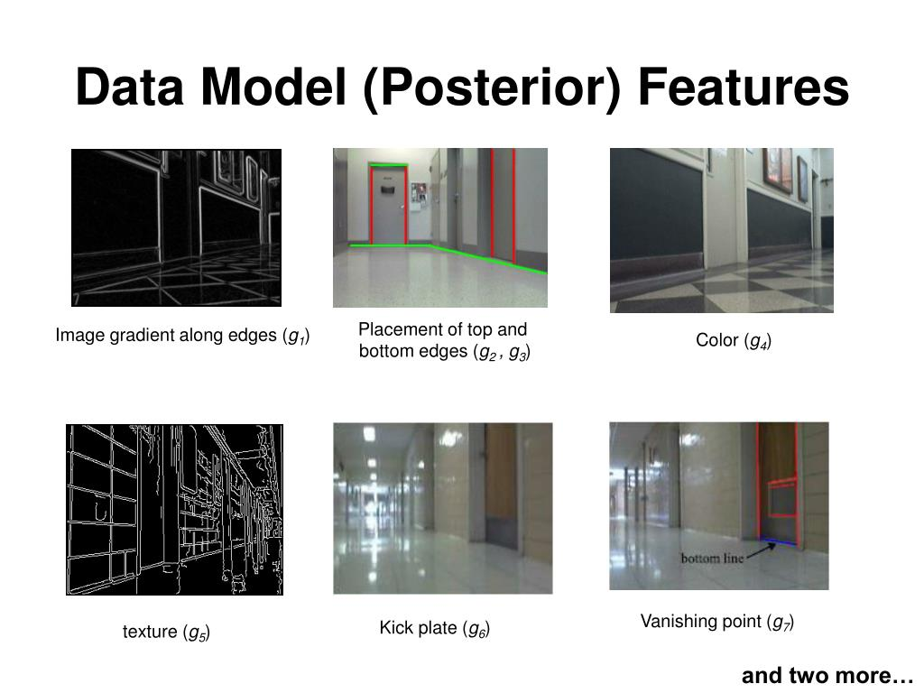 Data Model (Posterior) Features