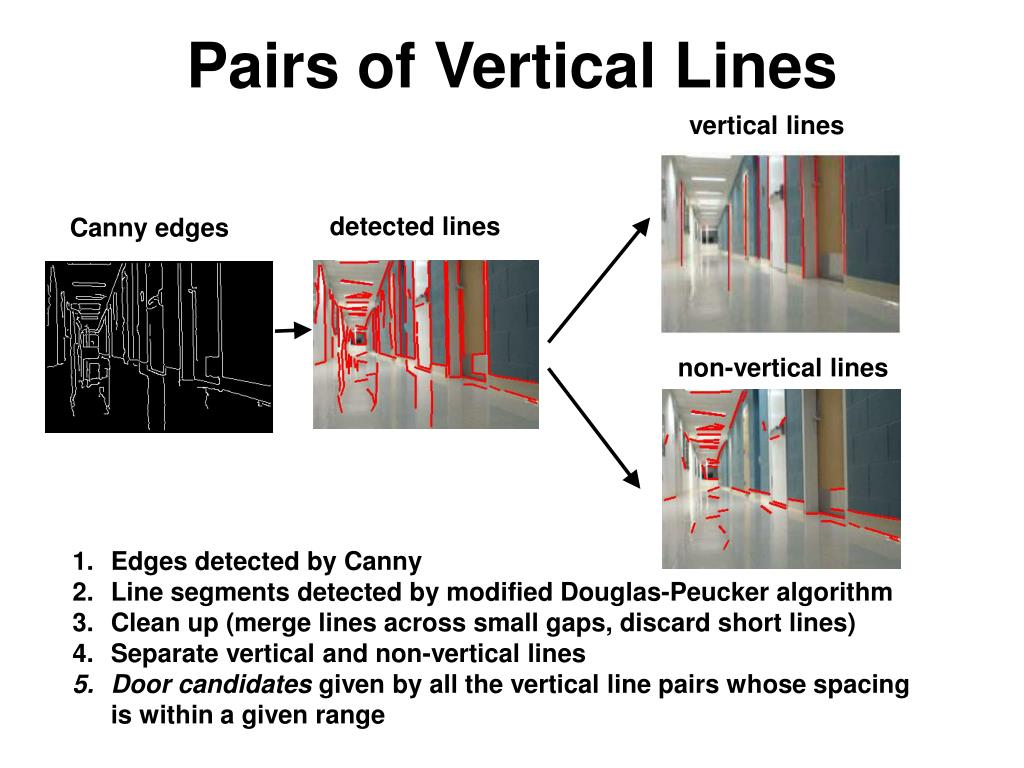 Pairs of Vertical Lines