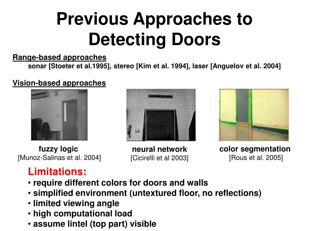 Previous Approaches to Detecting Doors