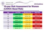 10 year risk assessment for women caroc basal risk24