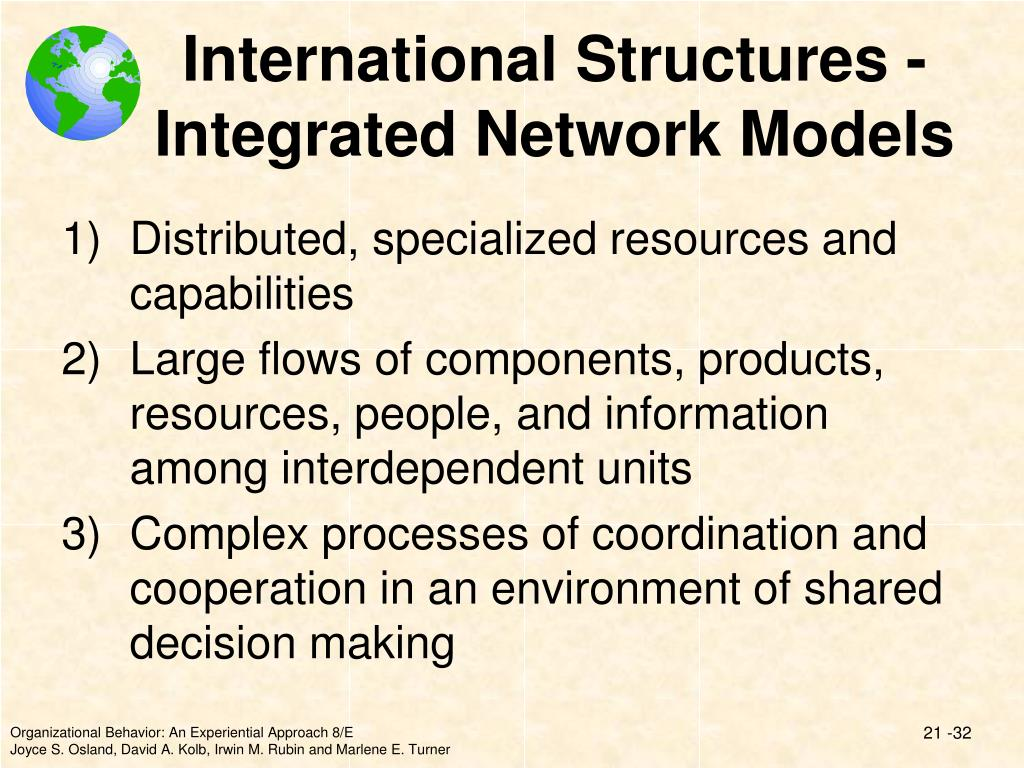 International Structures - Integrated Network Models