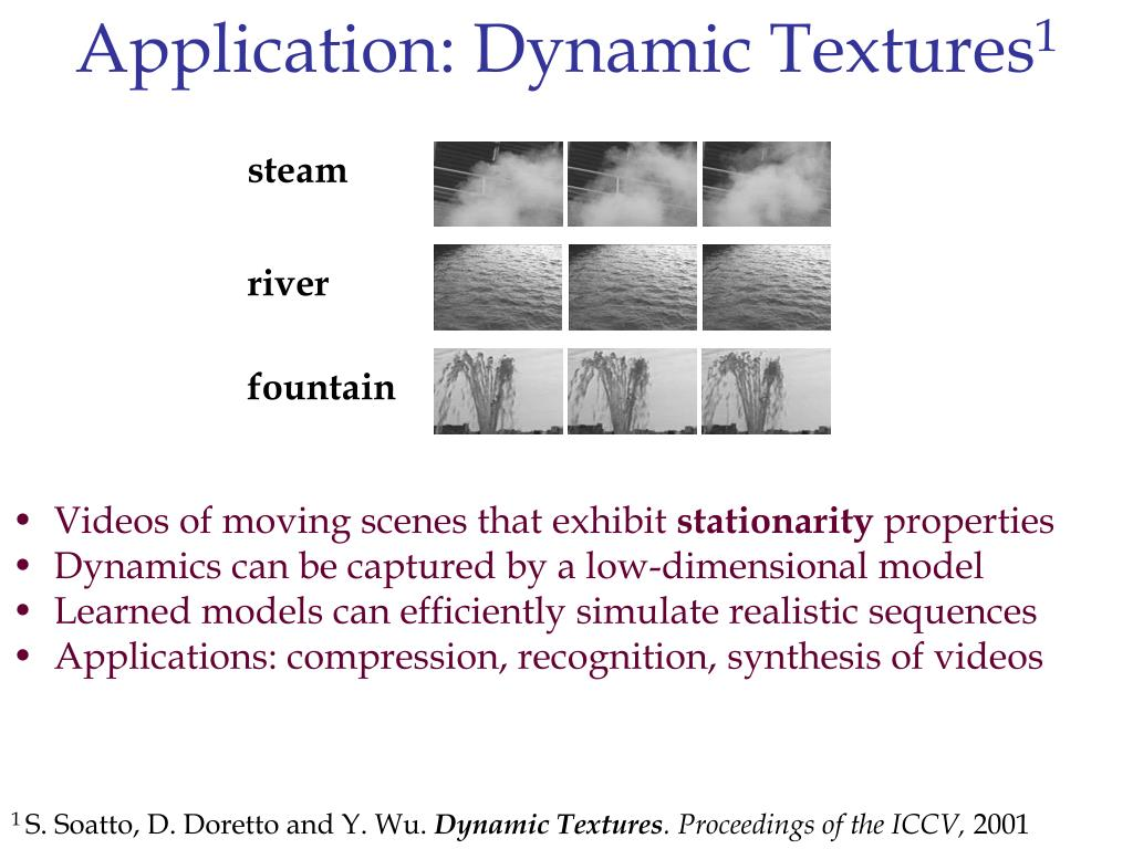 Application: Dynamic Textures