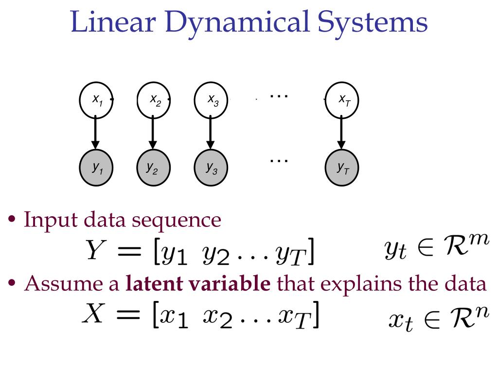Linear Dynamical Systems