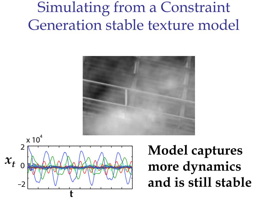 Simulating from a Constraint Generation stable texture model