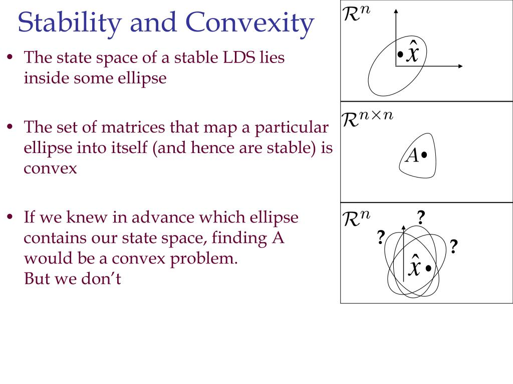 Stability and Convexity