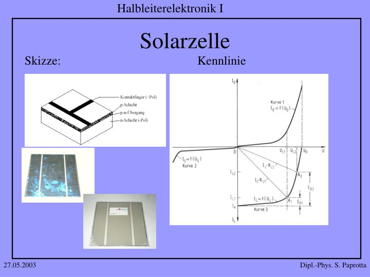 Solarzelle