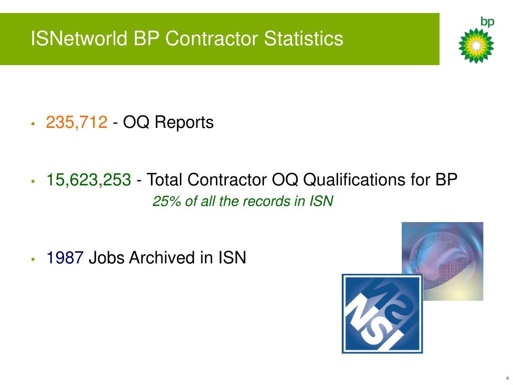 ISNetworld BP Contractor Statistics