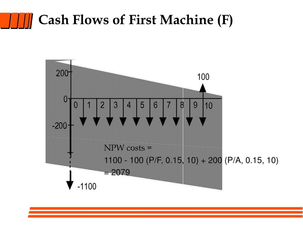Cash Flows of First Machine (F)