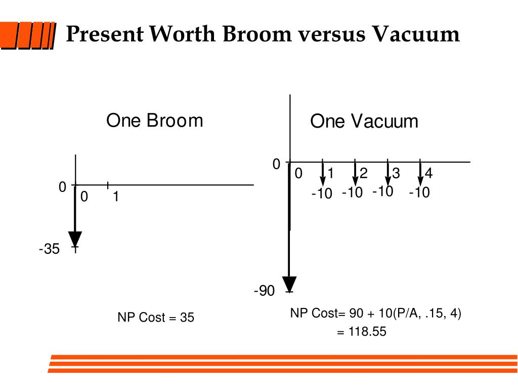 Present Worth Broom versus Vacuum