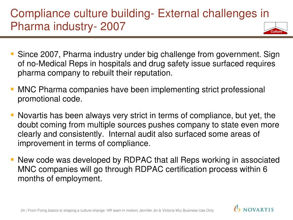 Compliance culture building- External challenges in Pharma industry- 2007