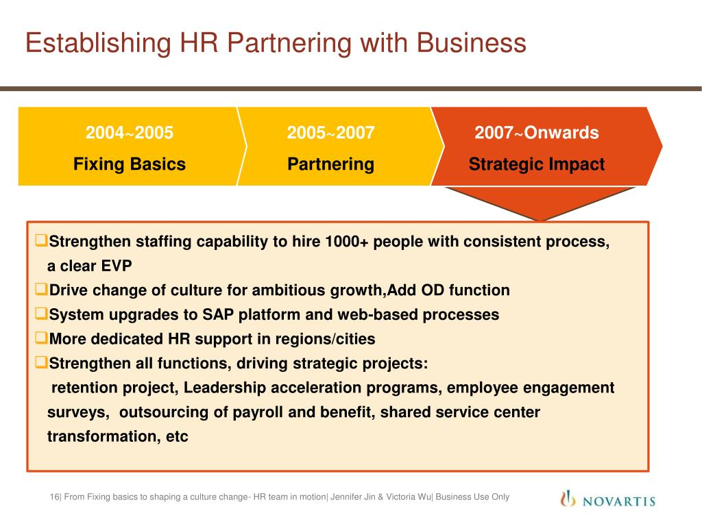 Establishing HR Partnering with Business
