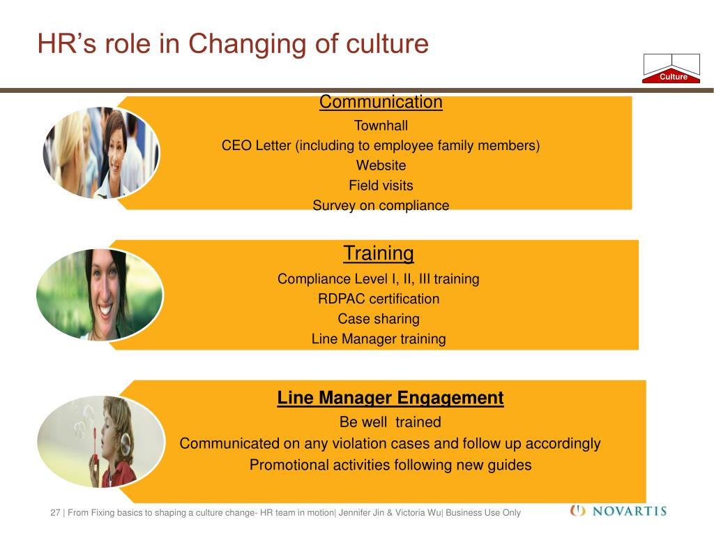 HR's role in Changing of culture