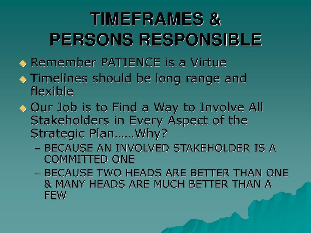 TIMEFRAMES &