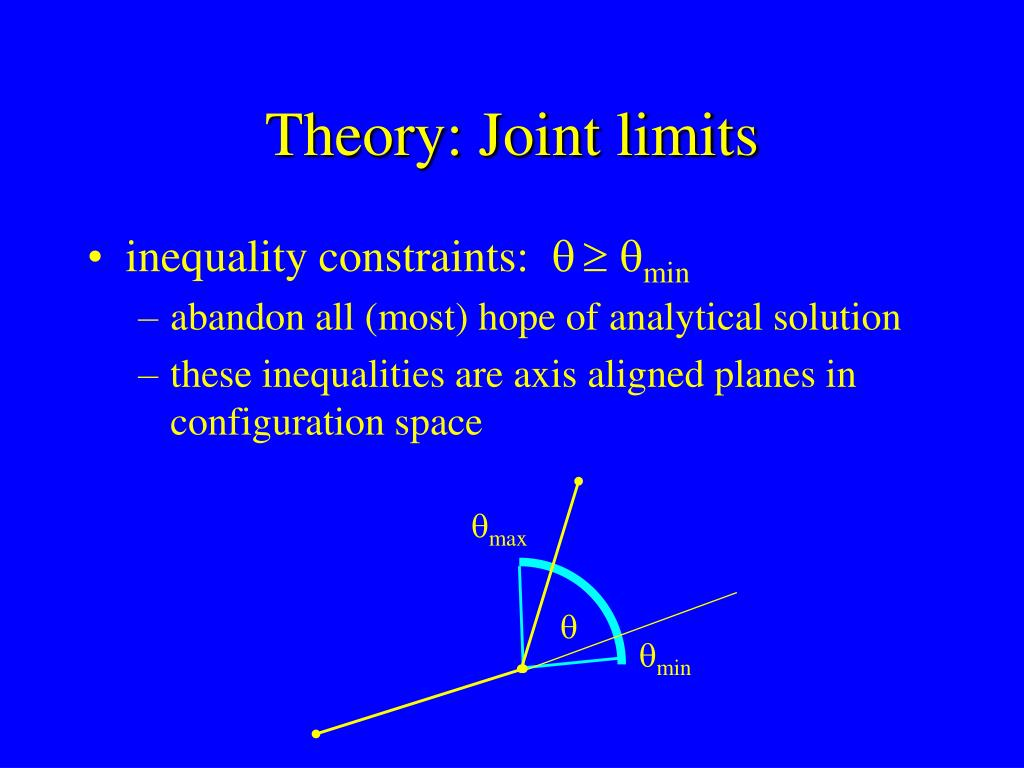 Theory: Joint limits
