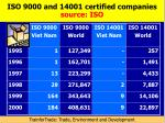 iso 9000 and 14001 certified companies source iso