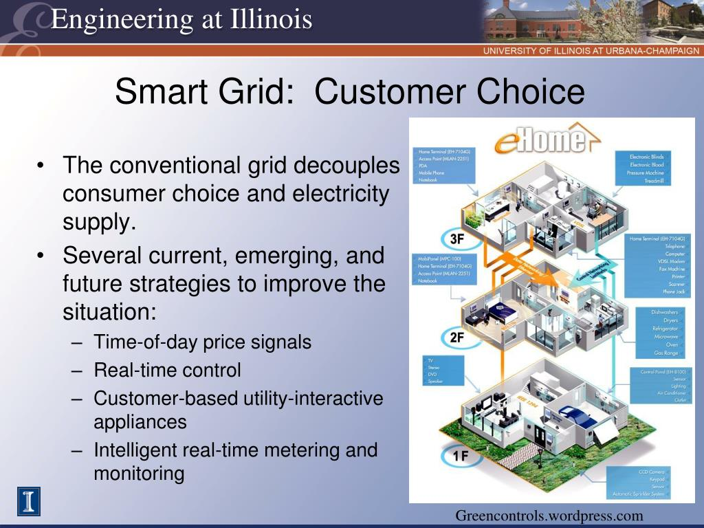 Smart Grid:  Customer Choice