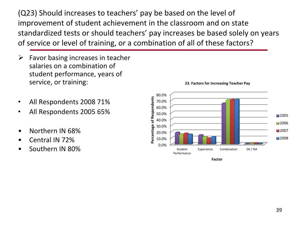 (Q23) Should increases to teachers' pay be based on the level of improvement of student achievement in the classroom and on state standardized tests or should teachers' pay increases be based solely on years of service or level of training, or a combination of all of these factors?