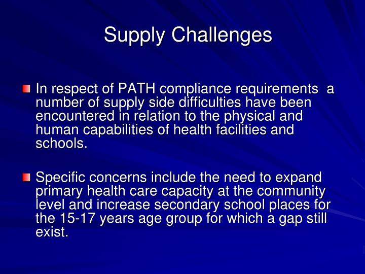 Supply Challenges