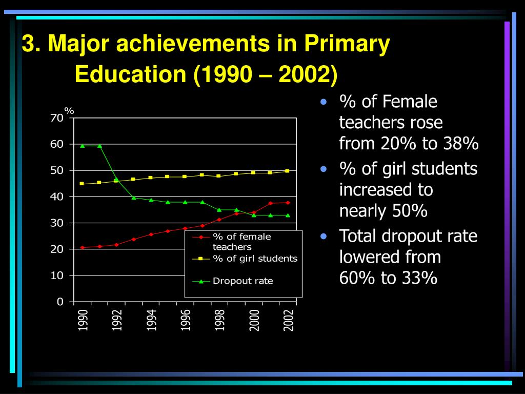 3. Major achievements in Primary      Education (1990 – 2002)
