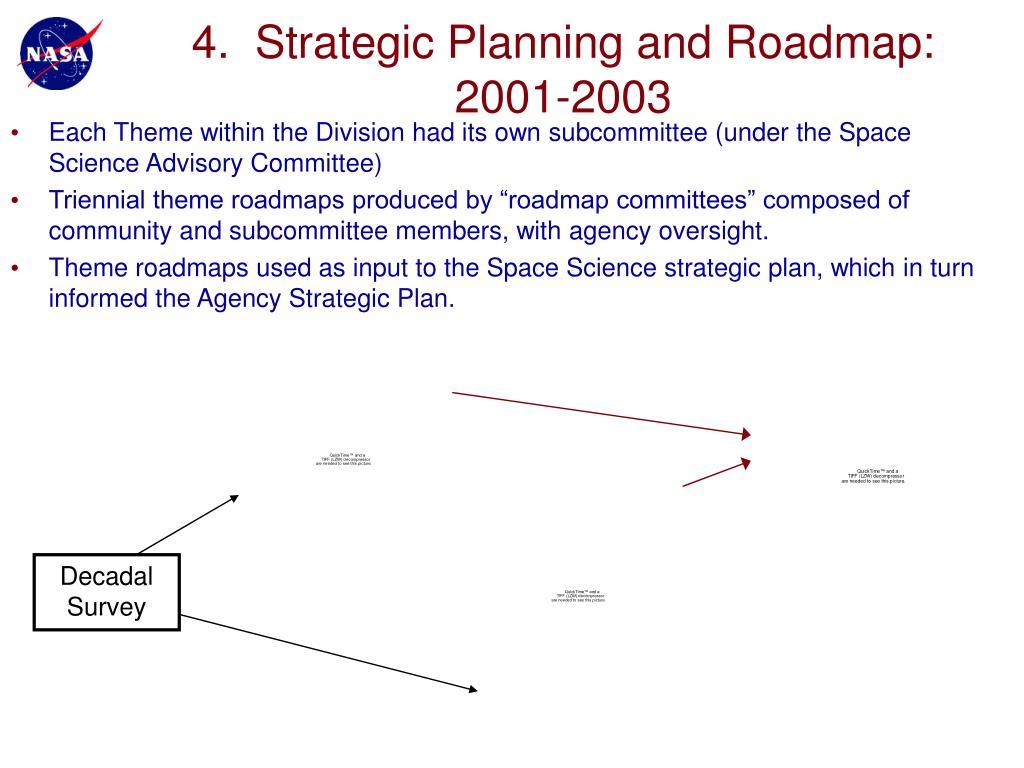 4.  Strategic Planning and Roadmap: 2001-2003