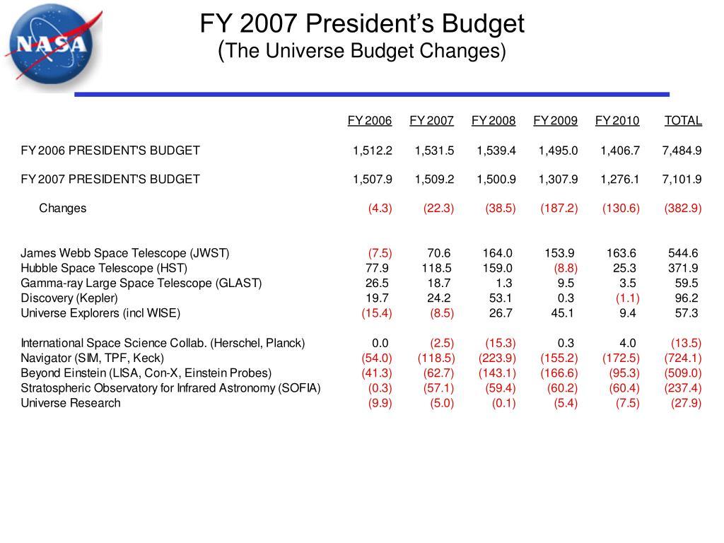 FY 2007 President's Budget