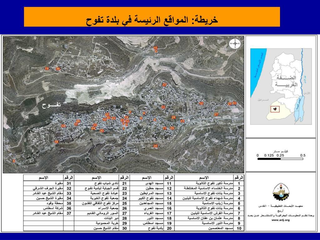 خريطة: المواقع الرئيسة في بلدة تفوح