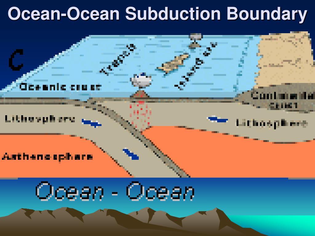 Ocean-Ocean Subduction Boundary