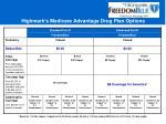 highmark s medicare advantage drug plan options