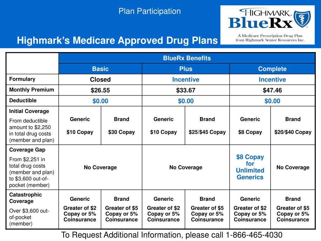 Plan Participation