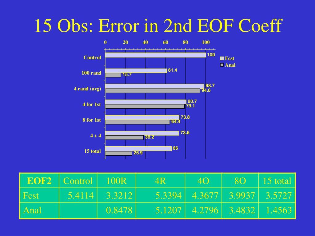 15 Obs: Error in 2nd EOF Coeff